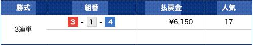 ボートテクニカル無料予想2018年11月8日尼崎8R結果