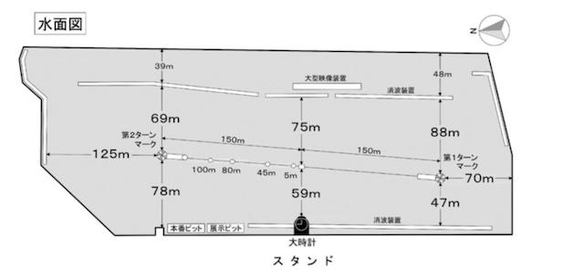びわこ競艇競走水面