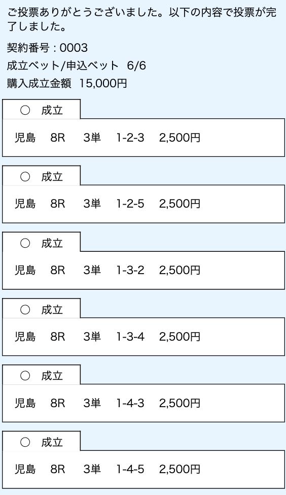 皇艇有料予想20191002