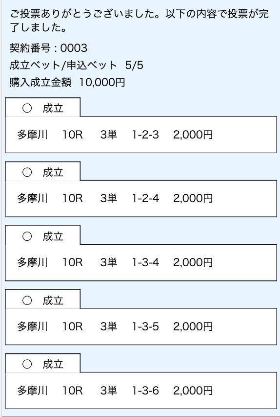 競艇ritz有料予想20181107