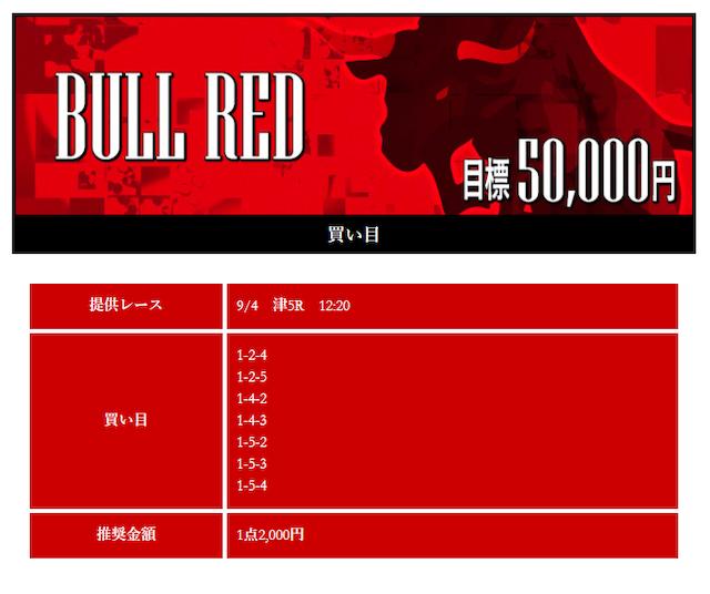 競艇BULL有料情報