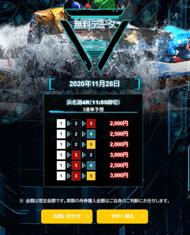 マジックボート2020年11月28日無料予想買い目