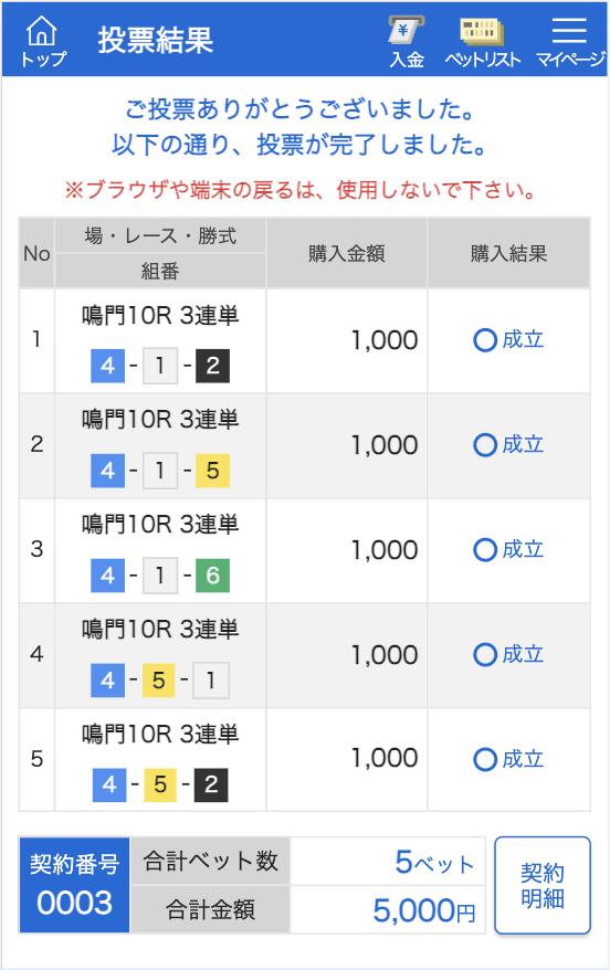 競艇サラリーマン2021年01月01日無料予想舟券