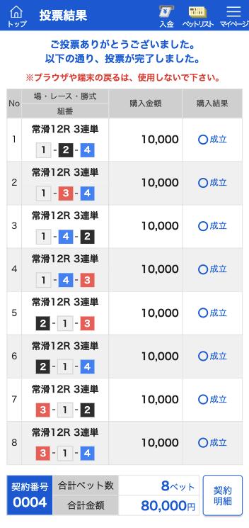 競艇トップ有料情報2レース目購入舟券