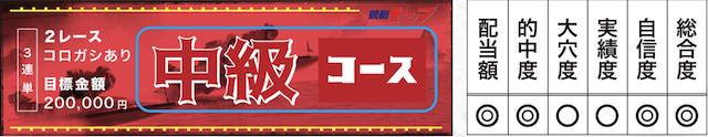 競艇トップ中級コース