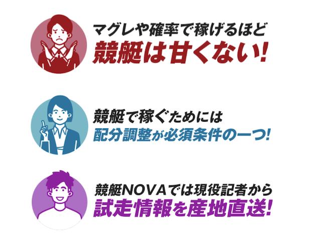 競艇予想nova特徴