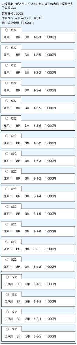 競艇ロード購入舟券有料情報