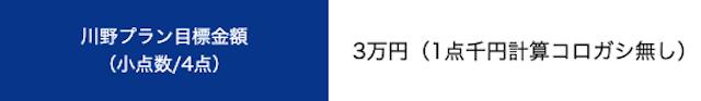 競艇ロード有料情報川野プラン