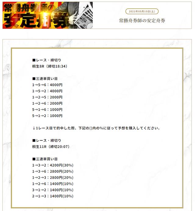 競艇情報サイト365・2021年5月15日常勝舟券師プラン買い目