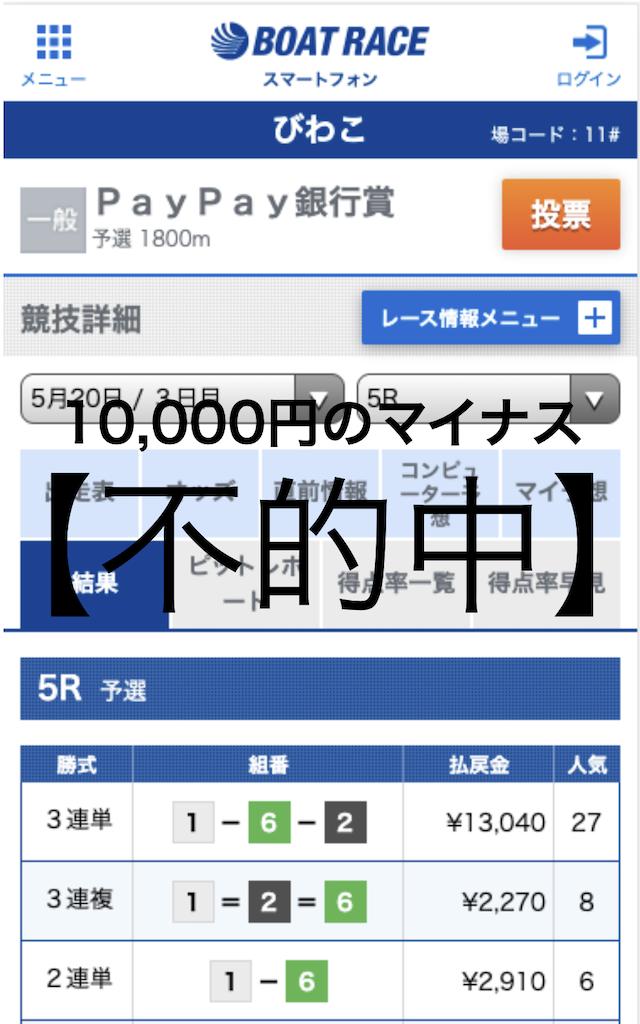 ボートレース2021年5月20日びわこ5R結果