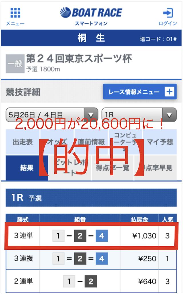 万舟JAPAN2021年5月26日レース結果