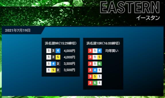 競艇ロックオン 有料プラン【EASTERN】 予想