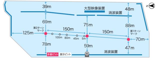 琵琶湖競艇 水面設計