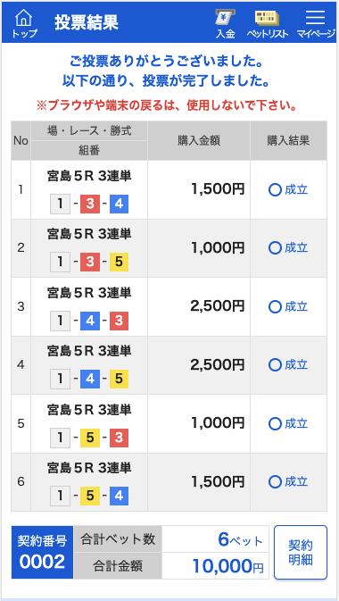 競艇ロックオン無料予想0714買い目