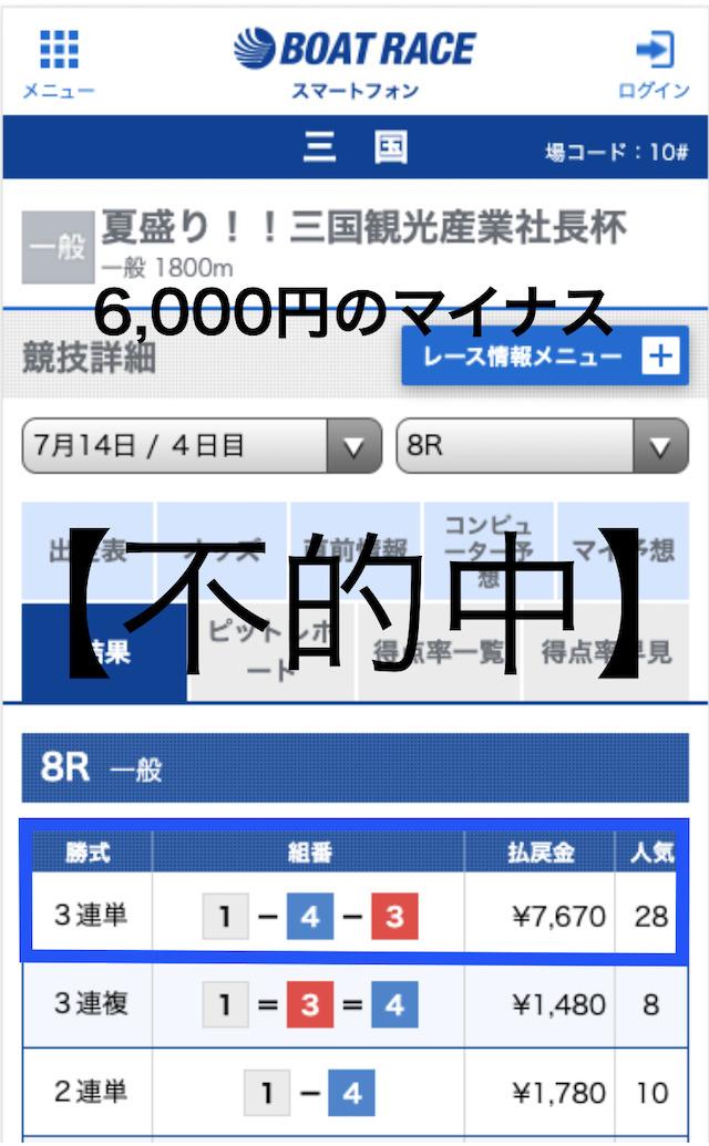 ジャパンボートレースサロン 2021年7月14日レース結果