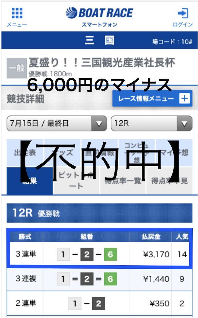 ジャパンボートレースサロン 2021年7月15日レース結果