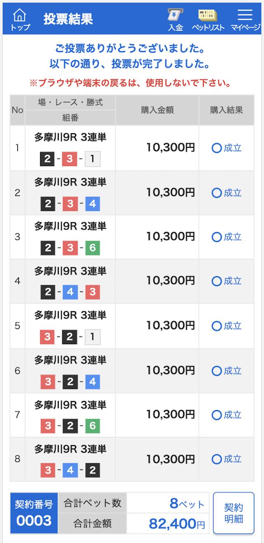 競艇クラシック8月11日有料情報コロガシレース舟券購入画面