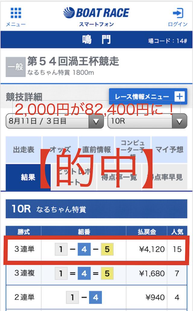 競艇クラシック8月11日有料情報1レース目的中画面