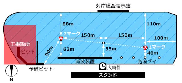 津競艇 水面設計